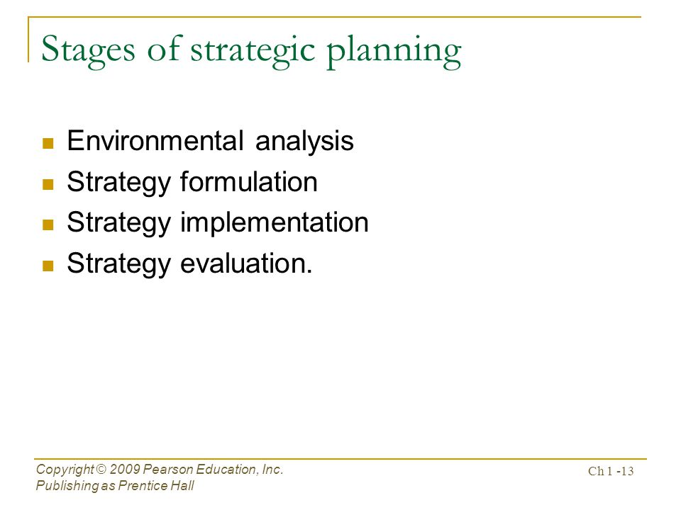 Stages of strategic planning