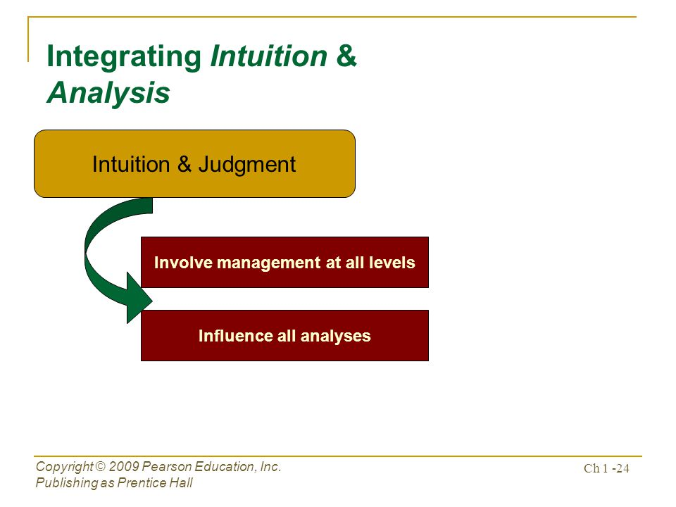 Involve management at all levels Influence all analyses