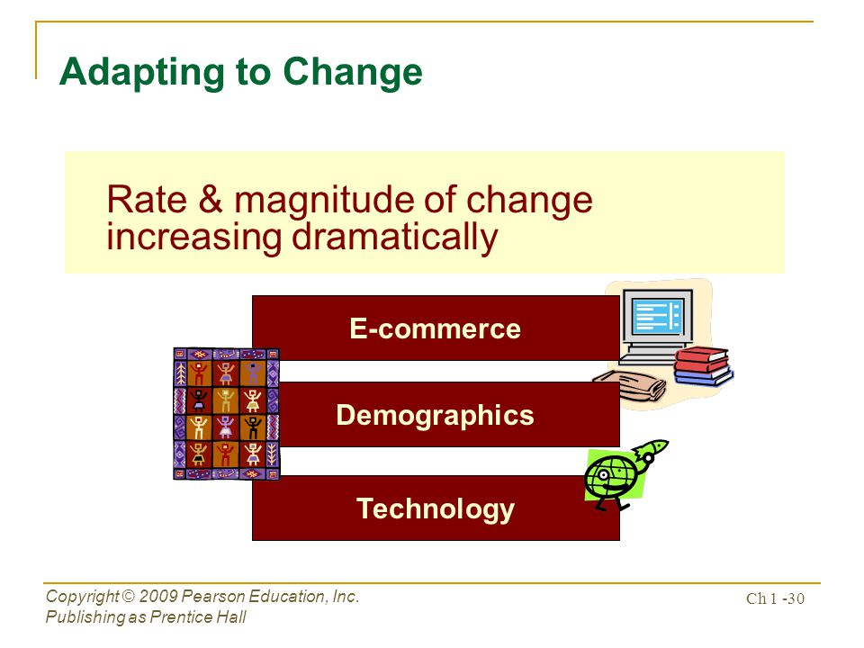 Adapting to Change Rate & magnitude of change increasing dramatically