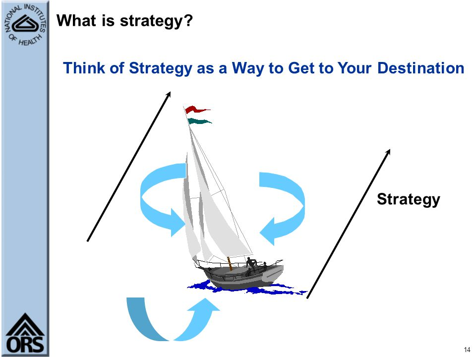 Think of Strategy as a Way to Get to Your Destination