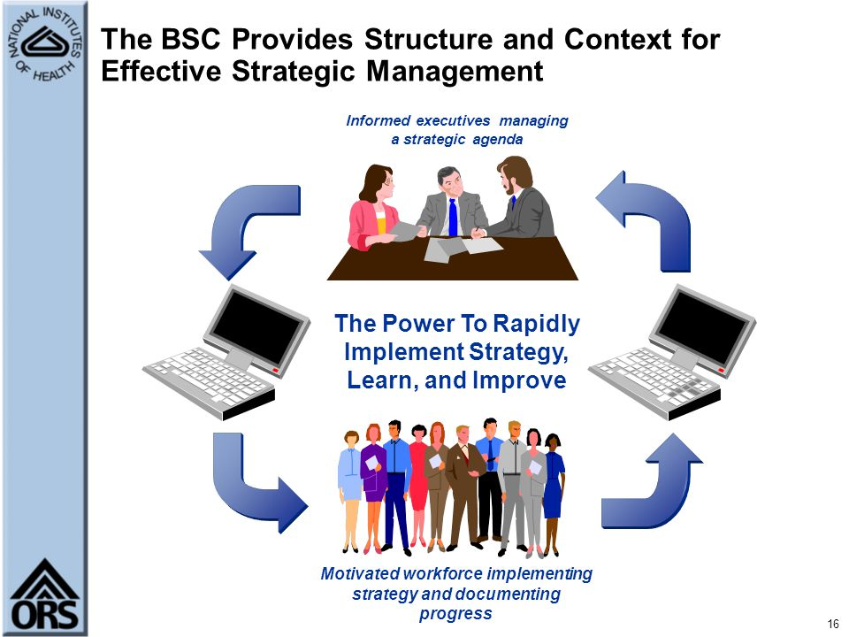 The BSC Provides Structure and Context for Effective Strategic Management