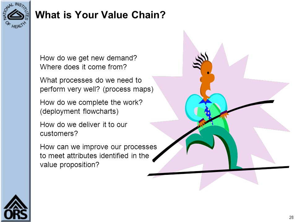 What is Your Value Chain