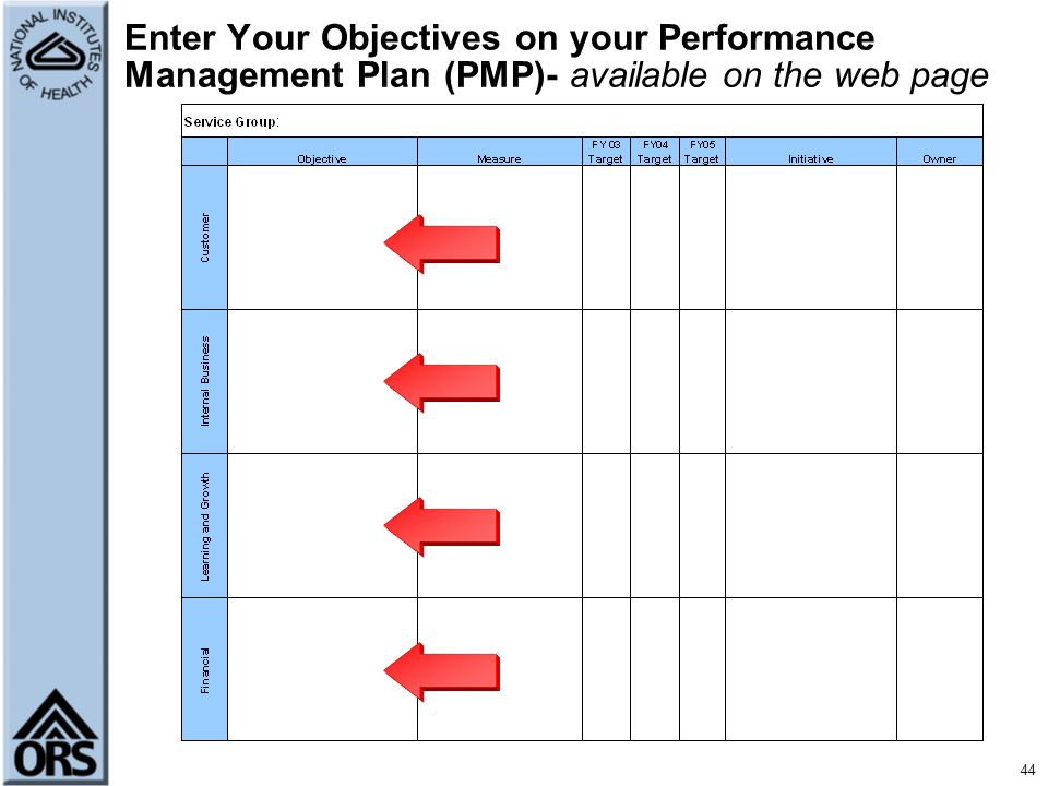 Enter Your Objectives on your Performance Management Plan (PMP)- available on the web page