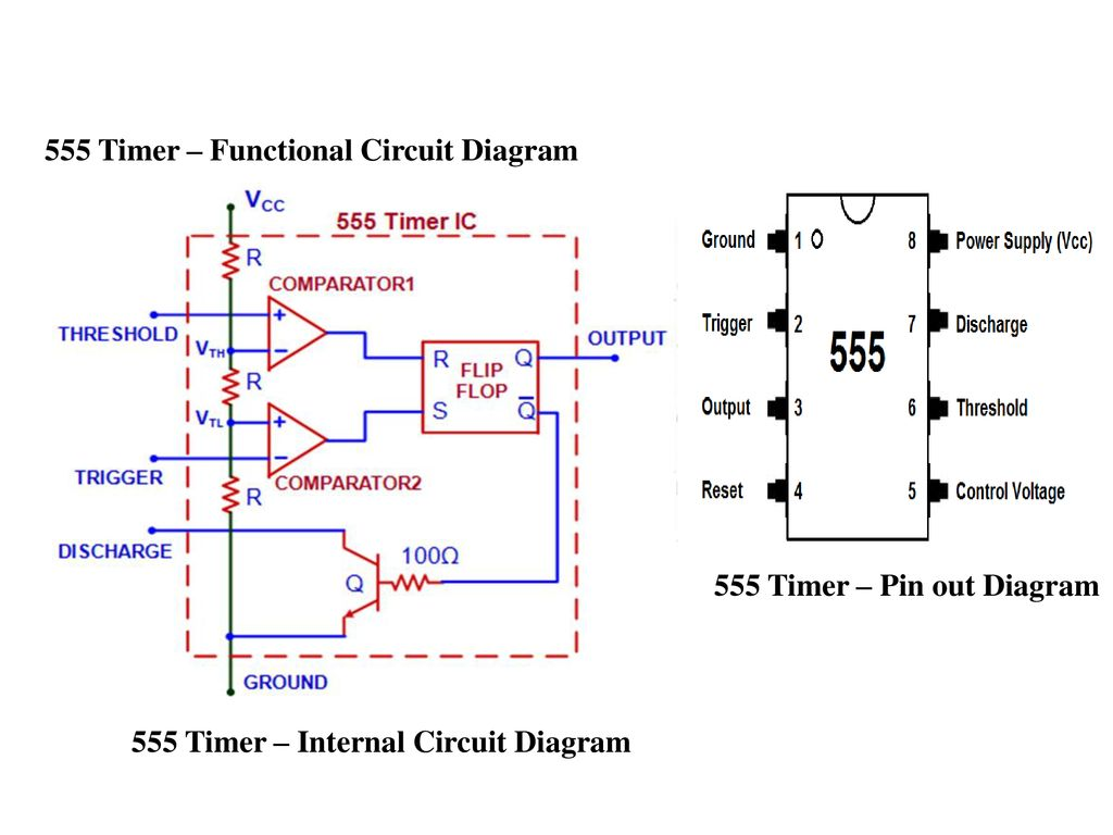 The Nc Monostable Multivibrator Circuit Shown In The Chart Is Composed