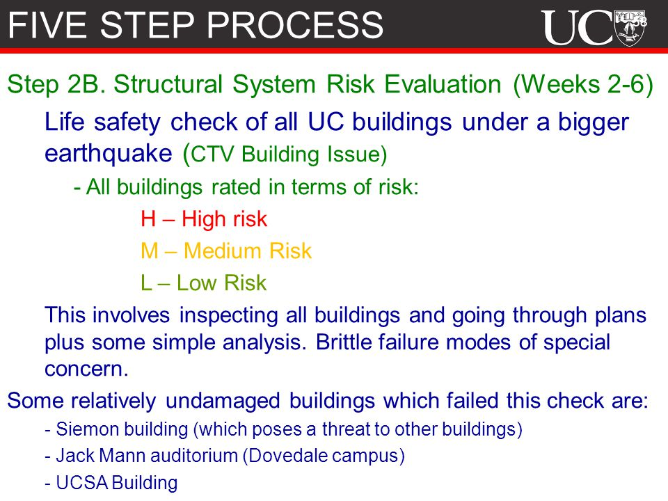 FIVE STEP PROCESS Step 2B. Structural System Risk Evaluation (Weeks 2-6)
