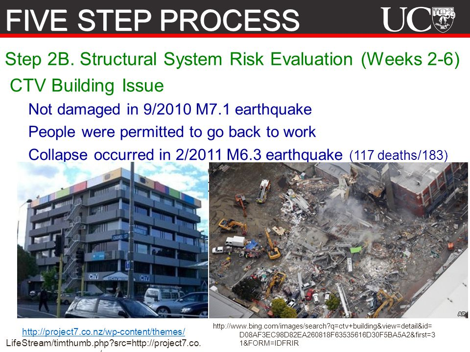 FIVE STEP PROCESS Step 2B. Structural System Risk Evaluation (Weeks 2-6) CTV Building Issue. Not damaged in 9/2010 M7.1 earthquake.