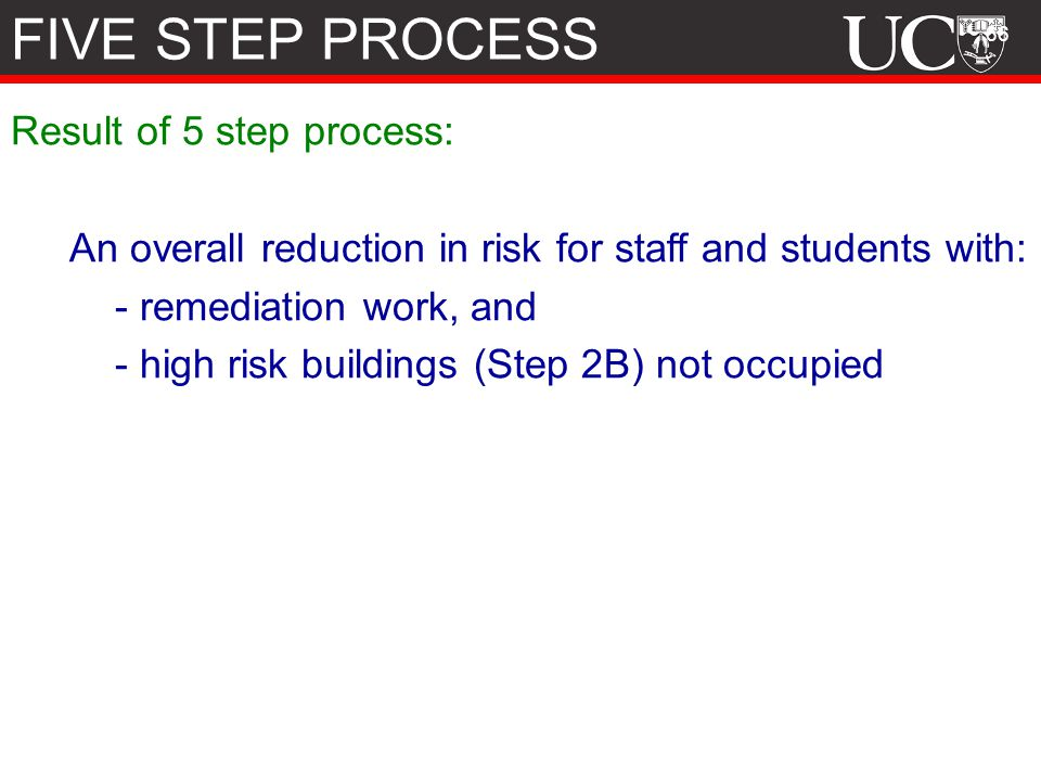 FIVE STEP PROCESS Result of 5 step process: