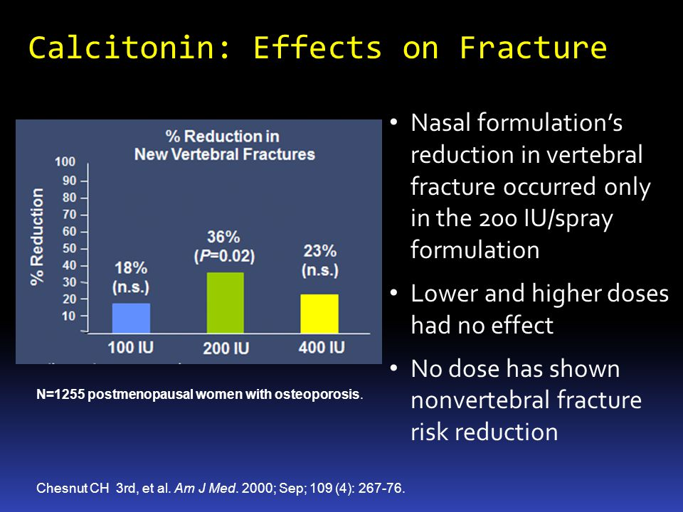 Calcitonin: Effects on Fracture