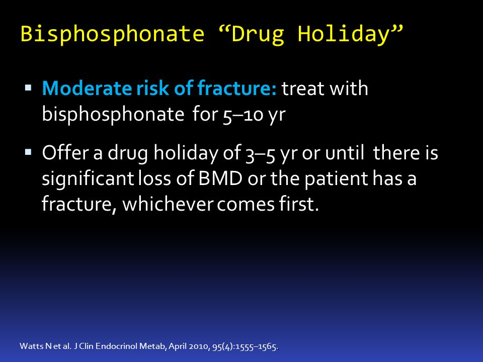 Bisphosphonate Drug Holiday