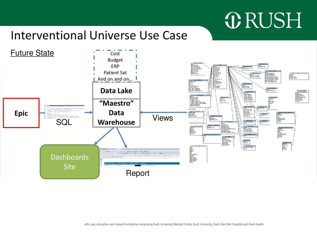 Rush Analytics John O'Toole, MS - ppt download