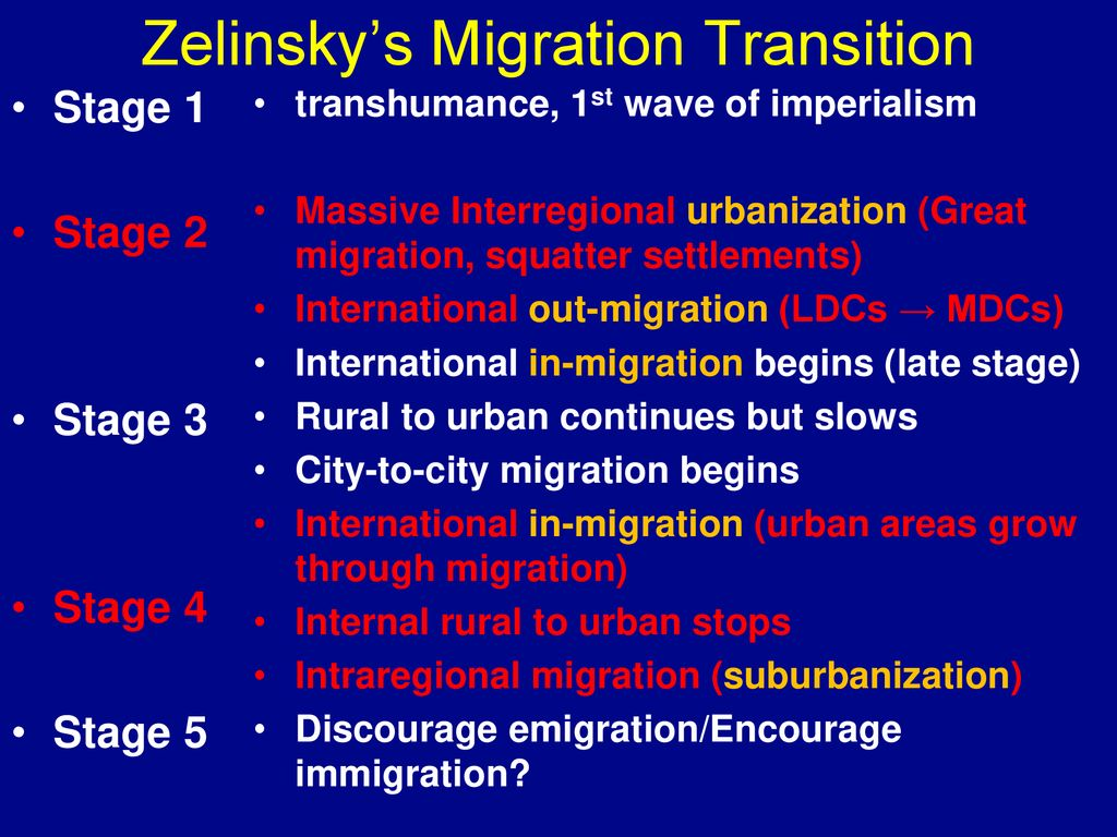 Chapter 3 Migration General Characteristics Ravenstein S Laws Ppt Download