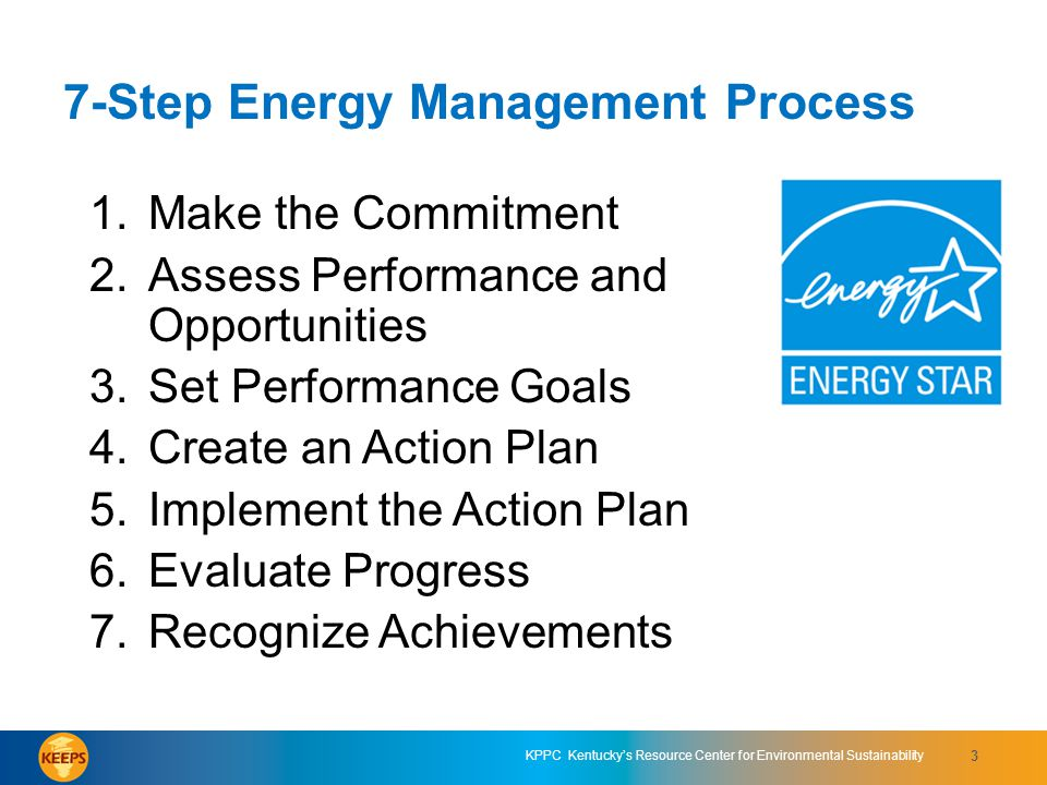 7-Step Energy Management Process
