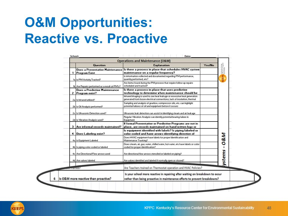 O&M Opportunities: Reactive vs. Proactive