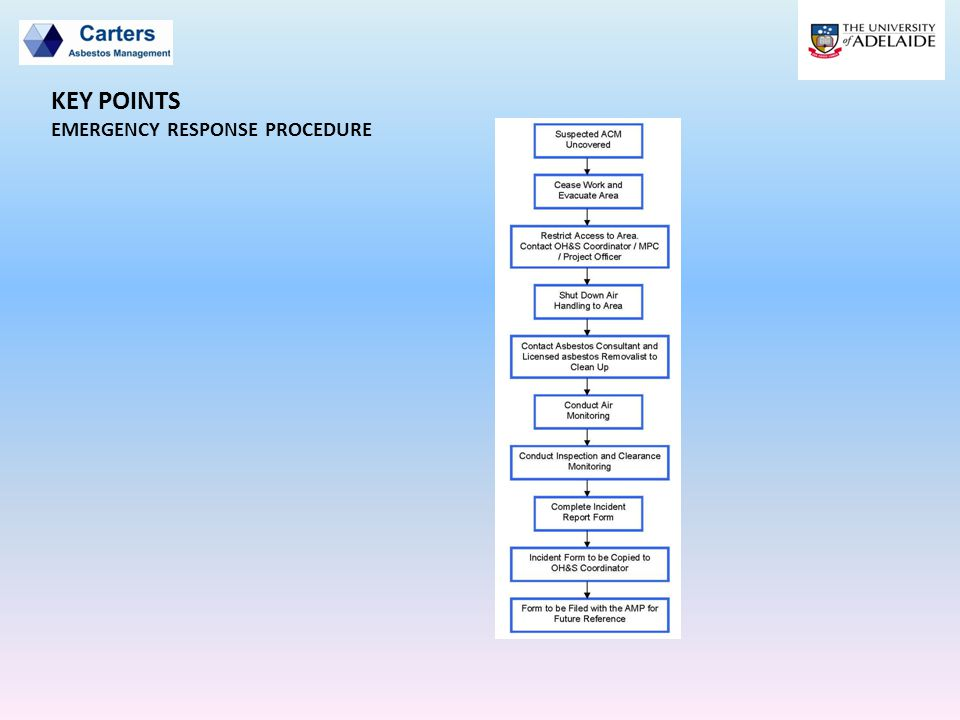 KEY POINTS EMERGENCY RESPONSE PROCEDURE