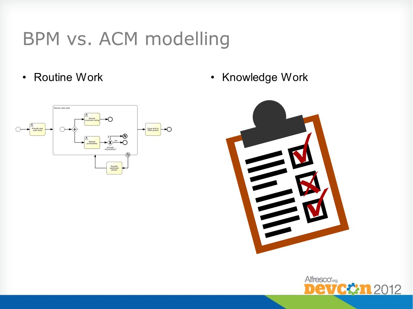 BPM vs. ACM modelling Routine Work Knowledge Work