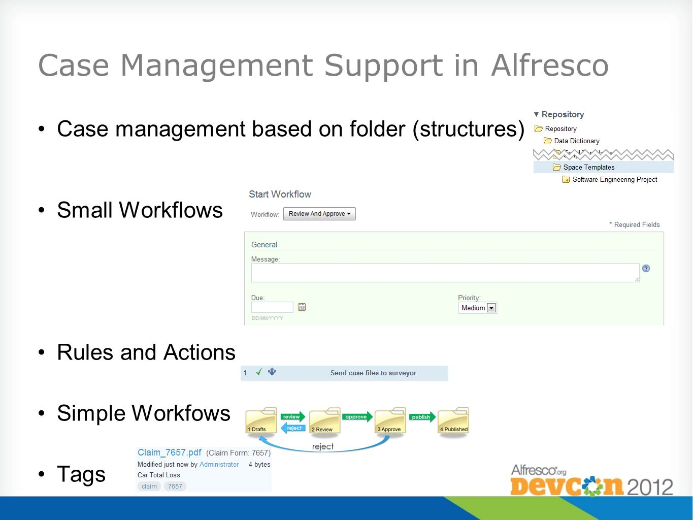 Case Management Support in Alfresco