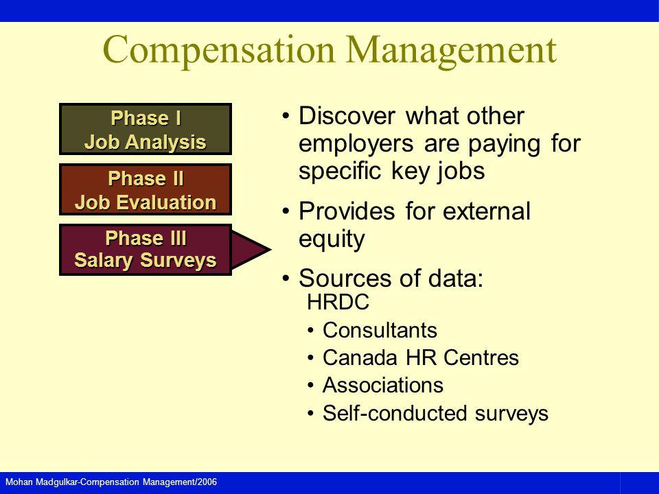 Compensation Management - ppt download