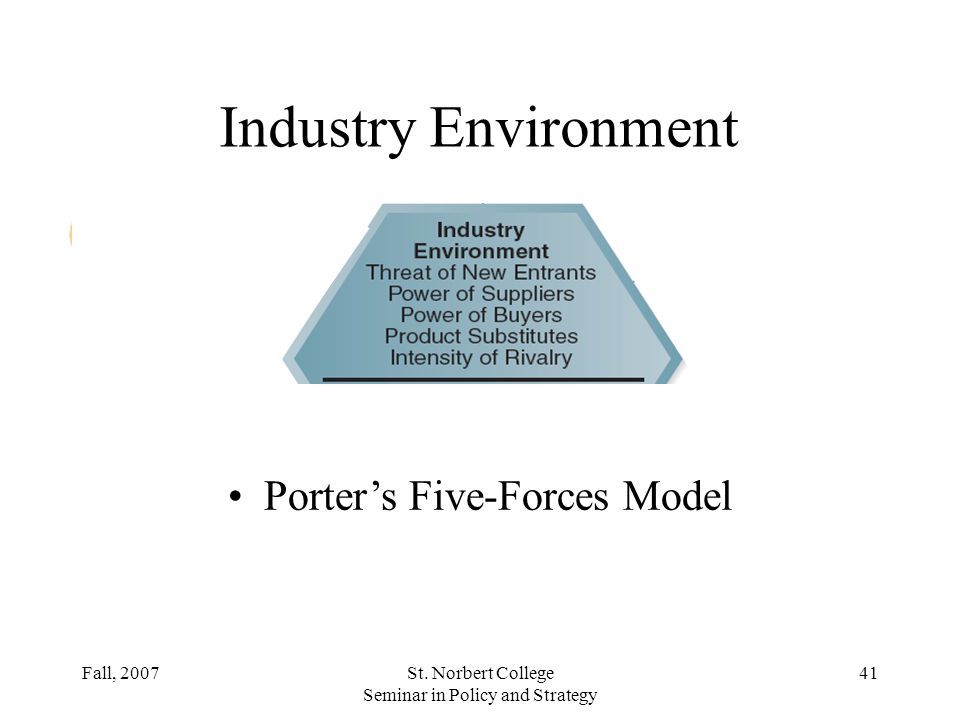 Industry Environment Porter's Five-Forces Model Fall, 2007