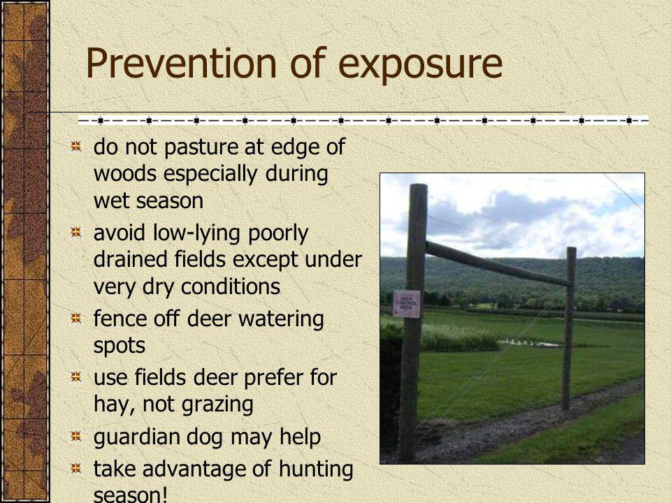 Prevention of exposure