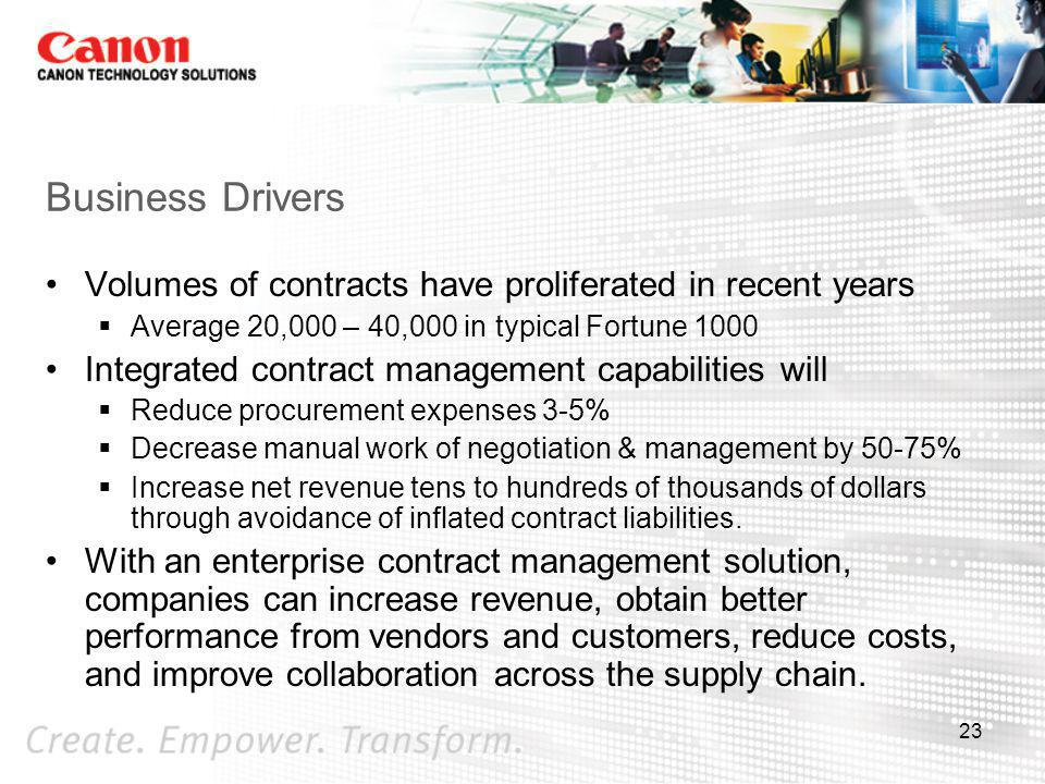 Business Drivers Volumes of contracts have proliferated in recent years. Average 20,000 – 40,000 in typical Fortune 1000.