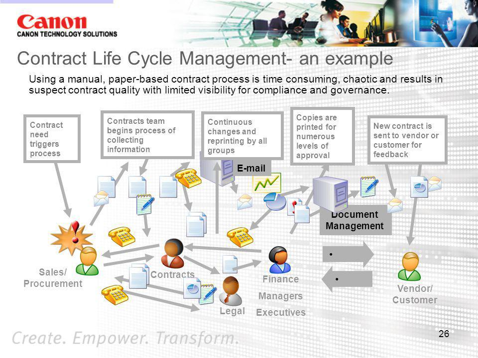 Contract Life Cycle Management- an example