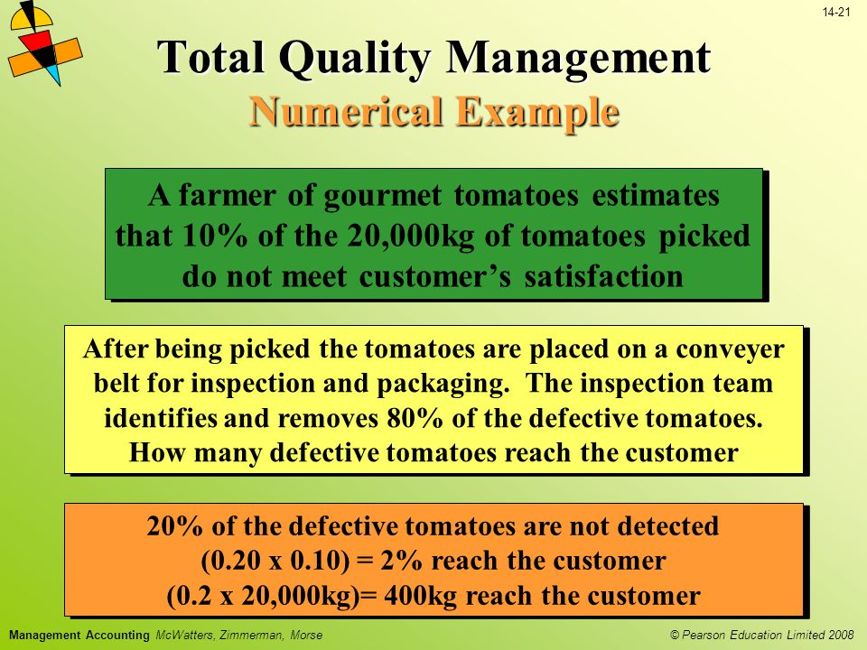 Total Quality Management Numerical Example