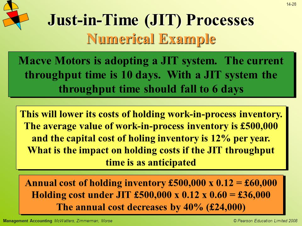 Just-in-Time (JIT) Processes Numerical Example