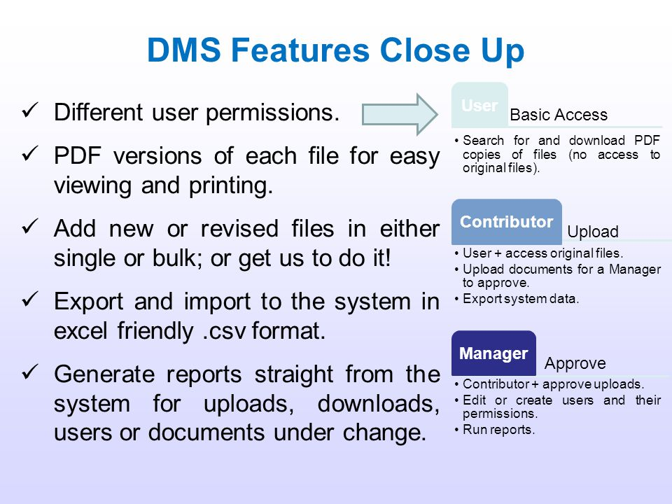 DMS Features Close Up Different user permissions.