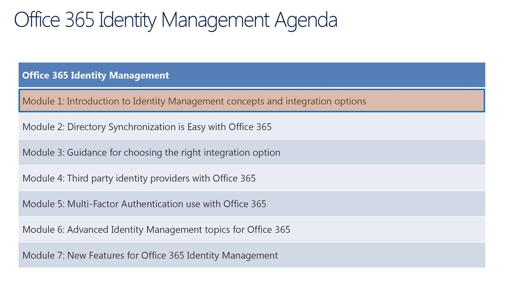 Office 365 Identity Management - ppt download