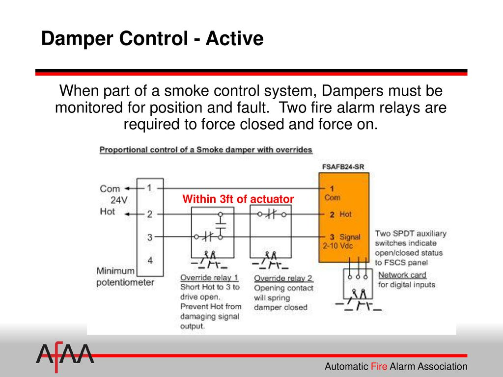 Fire Alarm Interface of Smoke Dampers - ppt download on