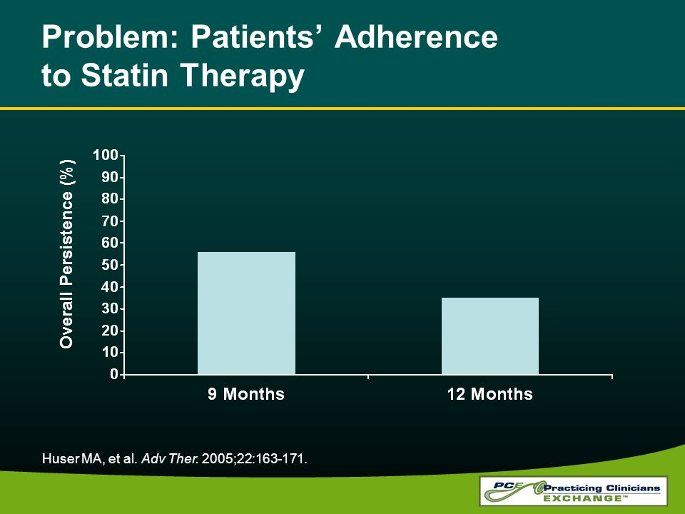 Problem: Patients' Adherence to Statin Therapy