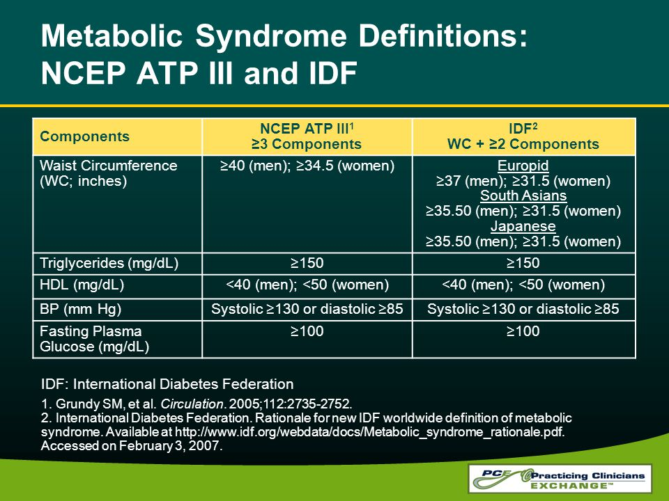 Metabolic Syndrome Definitions: NCEP ATP III and IDF