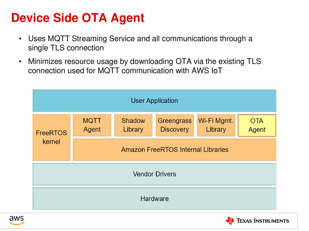 Designing a Secure OTA Update Implementation - ppt download