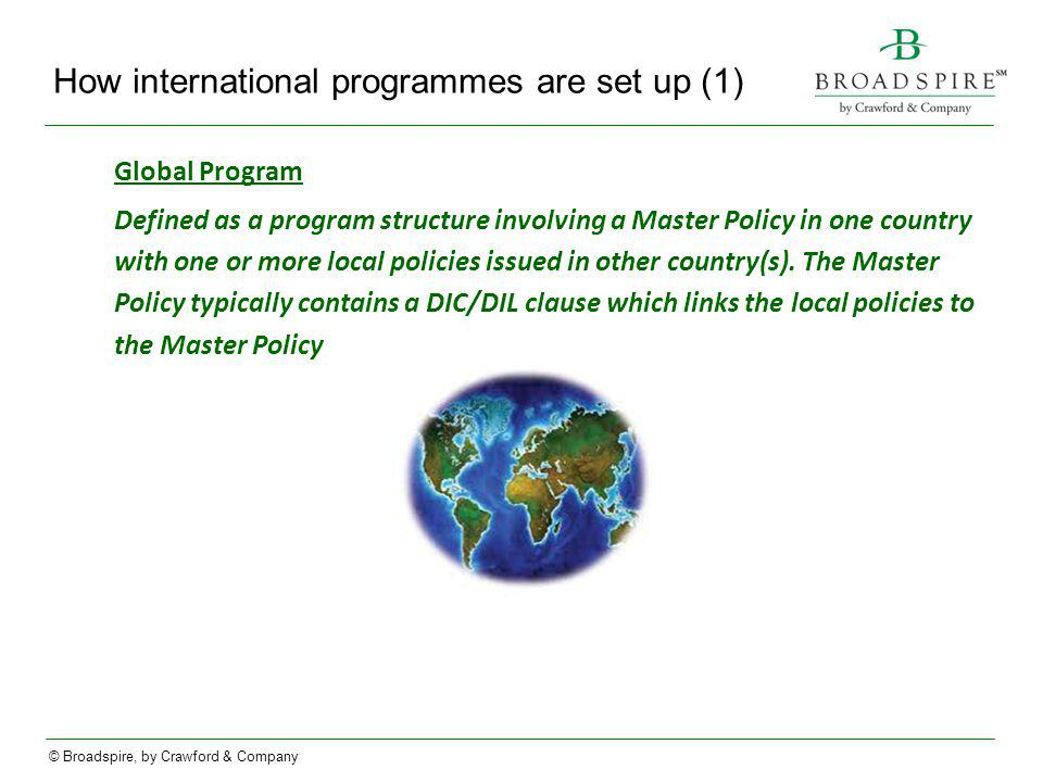 How international programmes are set up (1)