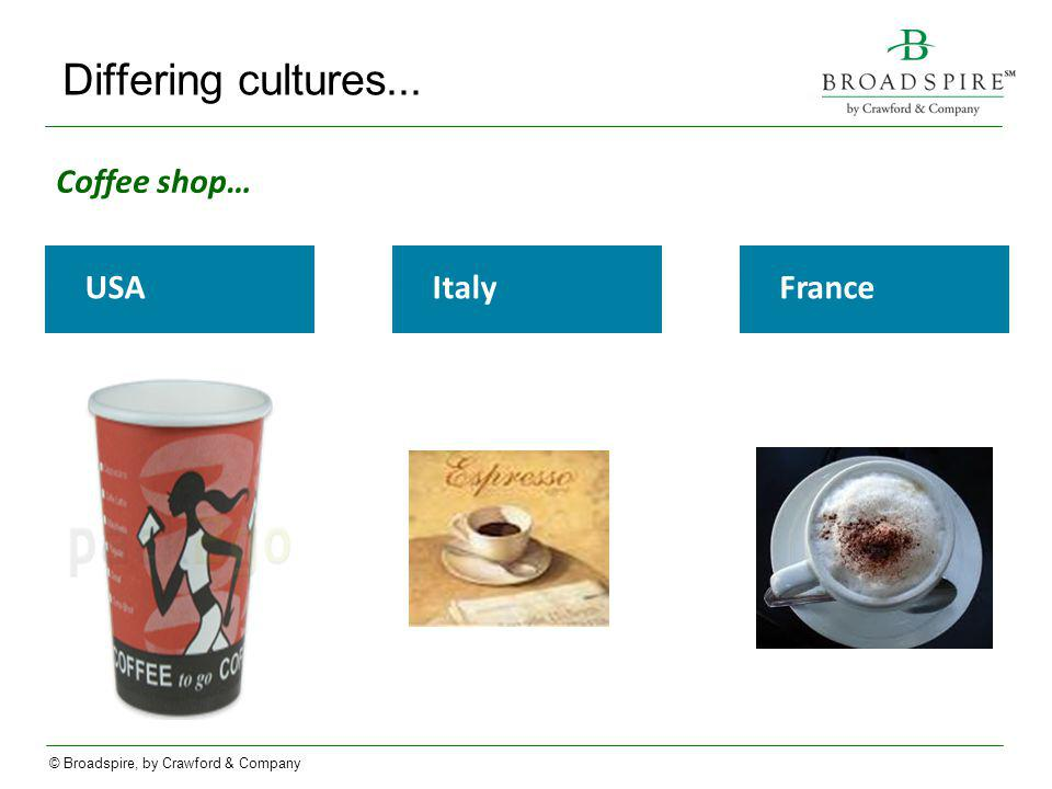 Differing cultures... Coffee shop… USA Italy France
