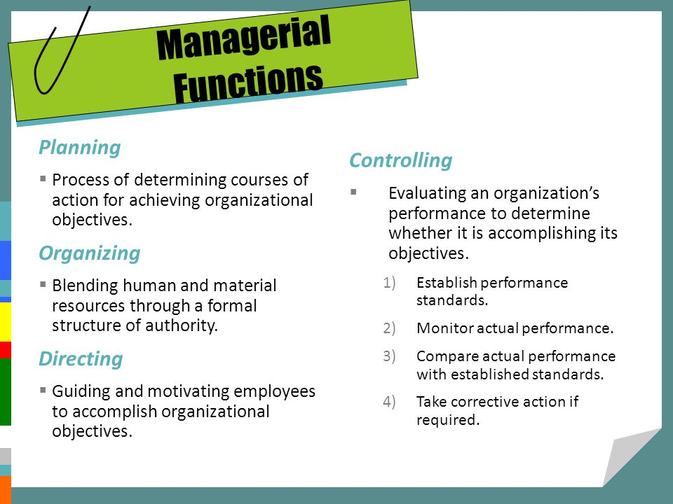 Managerial Functions Planning Controlling Organizing Directing