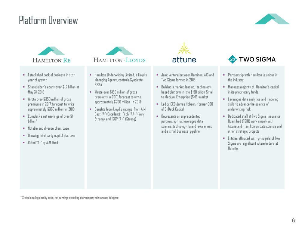 Hamilton Insurance Group - ppt download