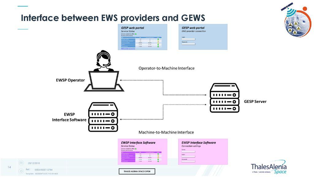 Ews Connection