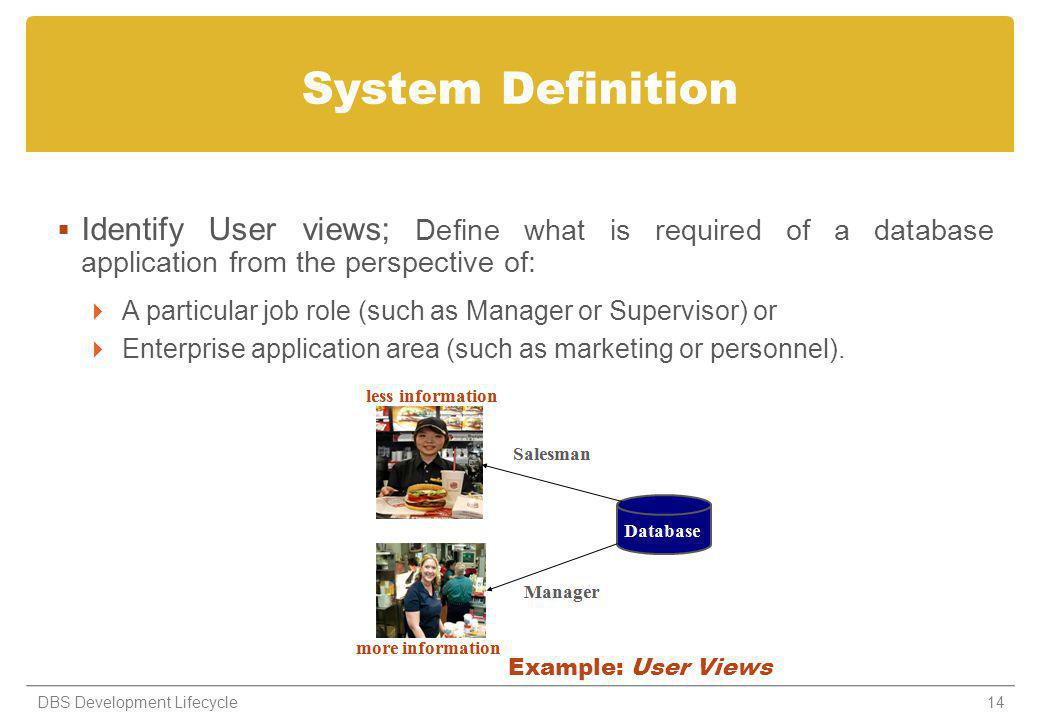 System Definition Identify User views; Define what is required of a database application from the perspective of: