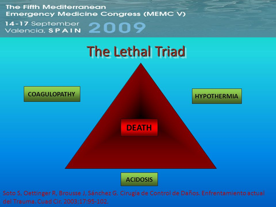 The Lethal Triad DEATH COAGULOPATHY HYPOTHERMIA ACIDOSIS