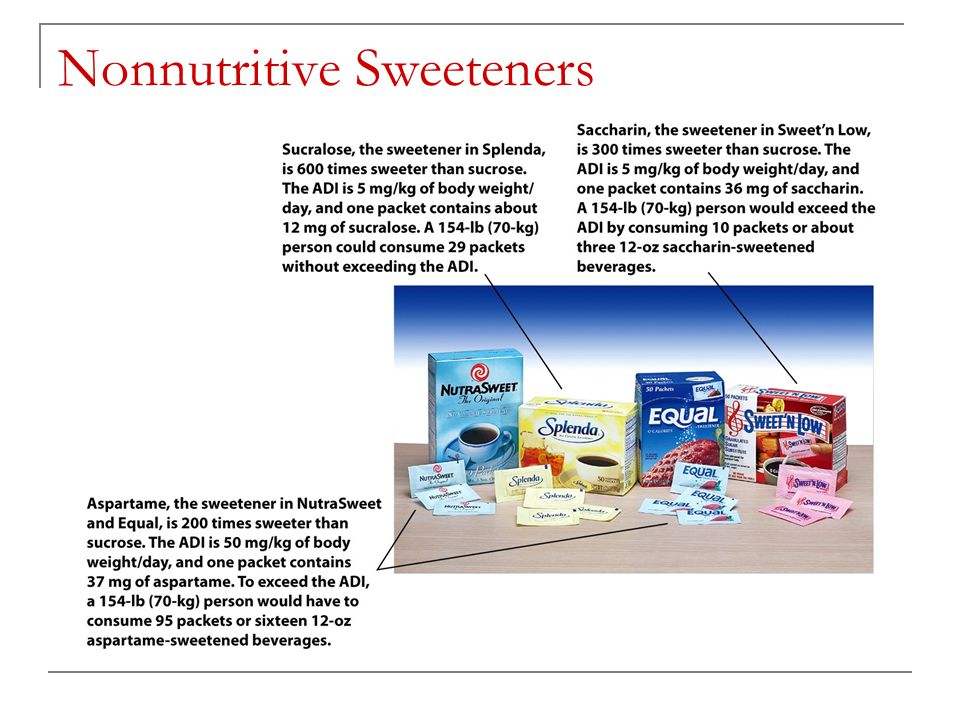 Nonnutritive Sweeteners