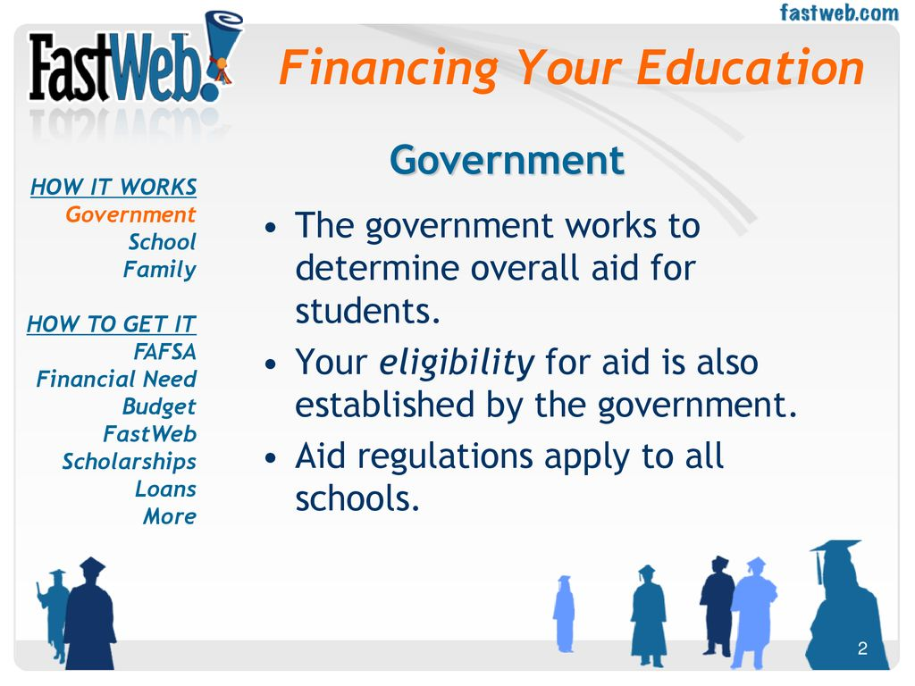 Financing Your Education - ppt download