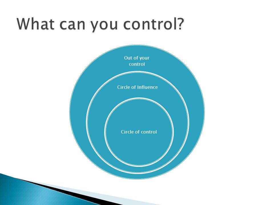 What can you control Out of your control Circle of Influence