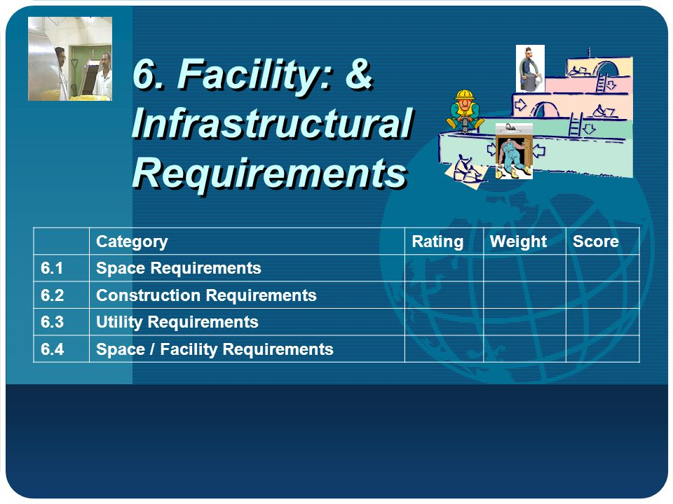 6. Facility: & Infrastructural Requirements