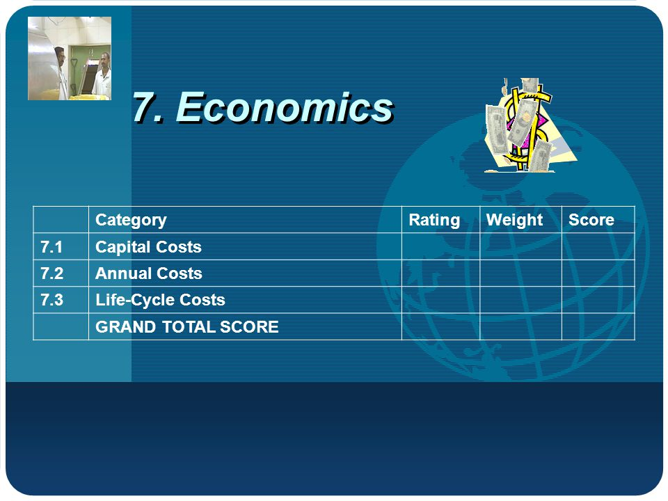 7. Economics Category Rating Weight Score 7.1 Capital Costs 7.2