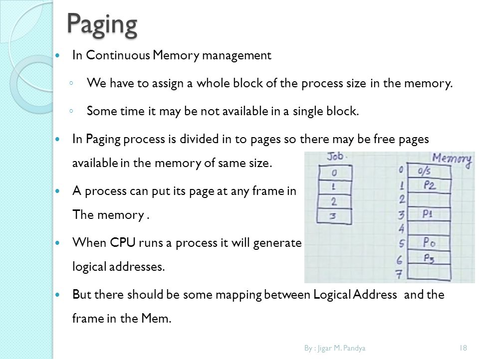 Paging In Continuous Memory management