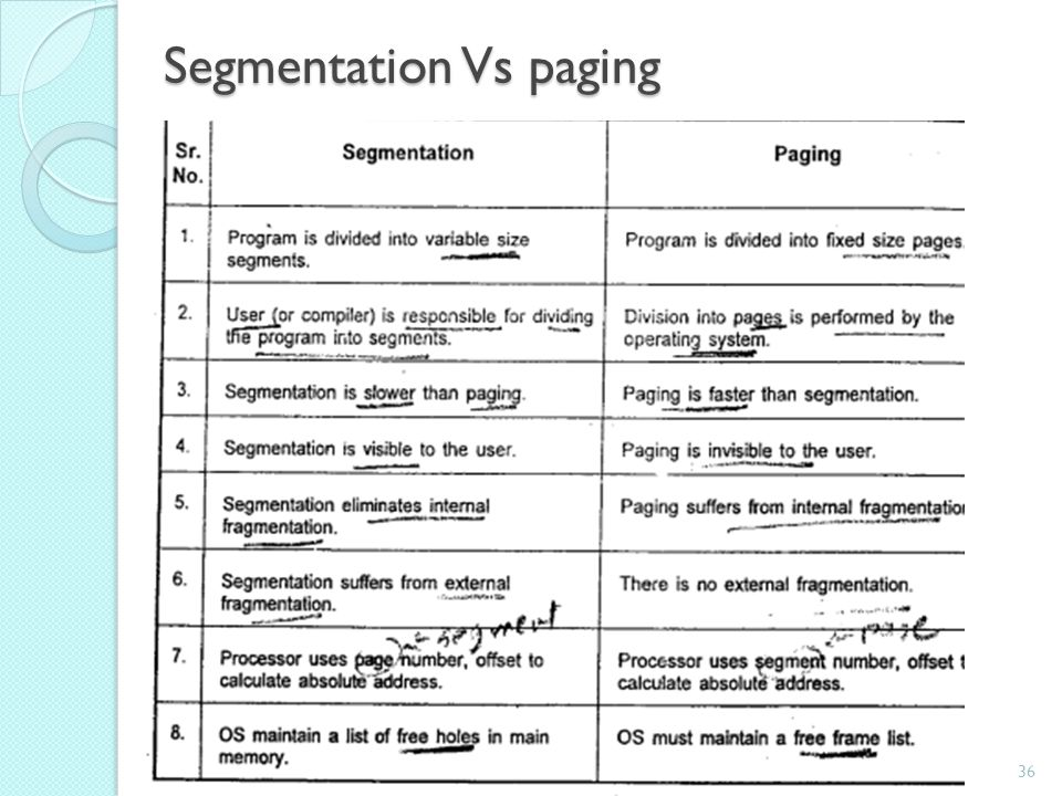 Segmentation Vs paging