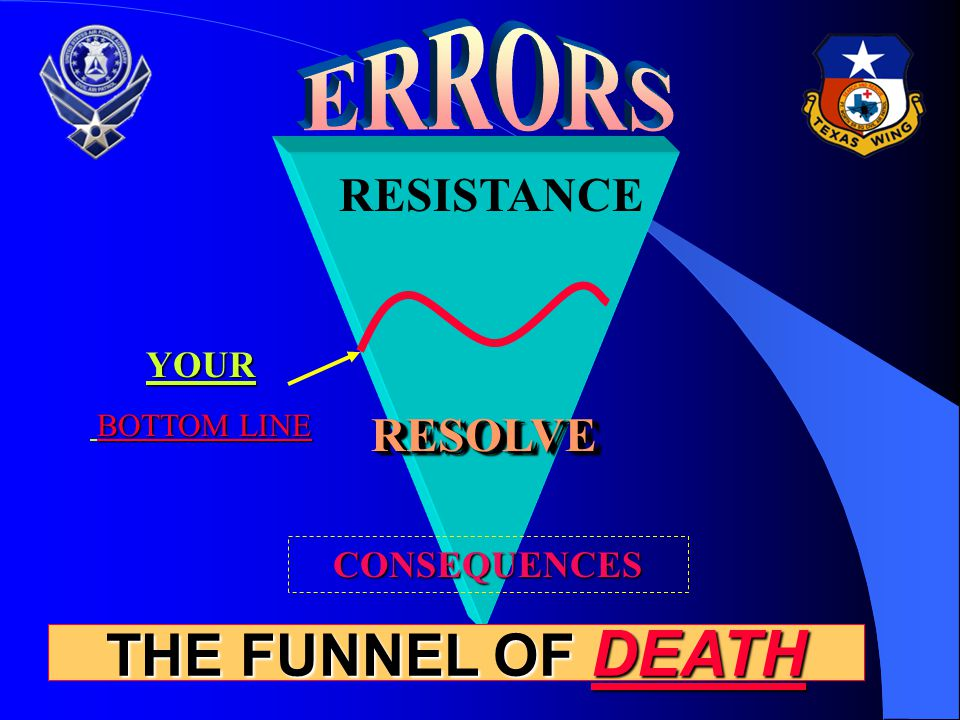 THE FUNNEL OF DEATH ERRORS RESISTANCE RESOLVE YOUR CONSEQUENCES