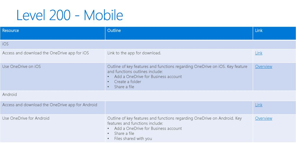 OneDrive Training Plan Template - ppt download