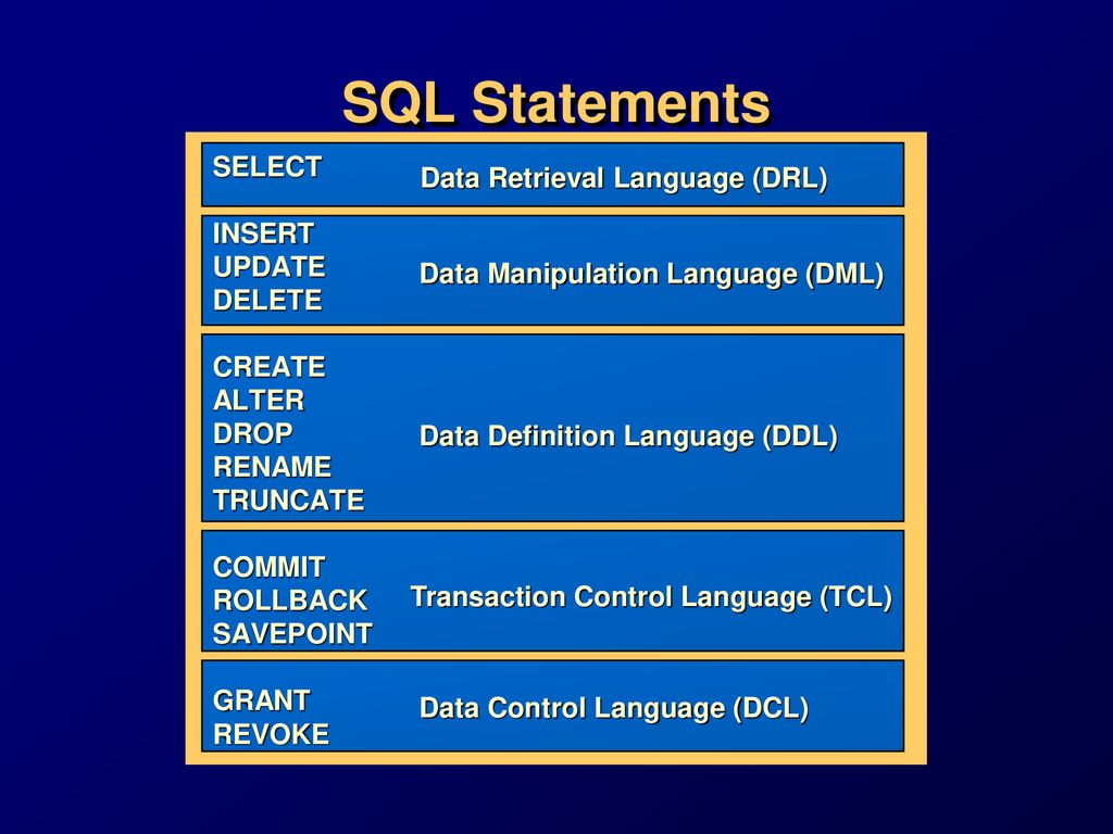 insert from select oracle